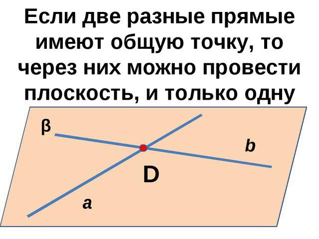 Если две разные прямые имеют общую точку, то через них можно провести плоскос...