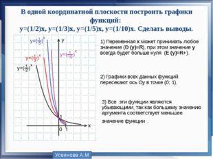 В одной координатной плоскости построить графики функций: y=(1/2)x, y=(1/3)x