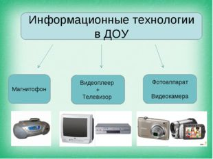 Информационные технологии в ДОУ Магнитофон Видеоплеер + Телевизор Фотоаппарат