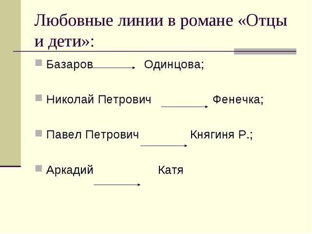 Любовные линии в романе «Отцы и дети»: Базаров Одинцова; Николай Петрович Фен...