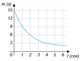 http://ege.yandex.ru/media/06_math_VIII_2.png