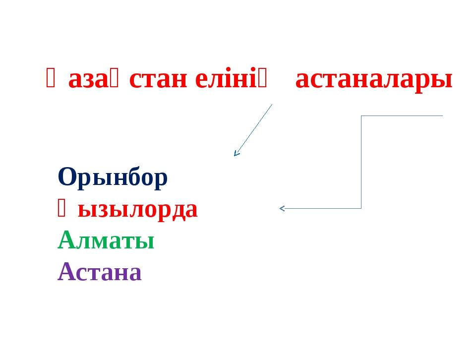 Қазақстан елінің астаналары Орынбор Қызылорда Алматы Астана