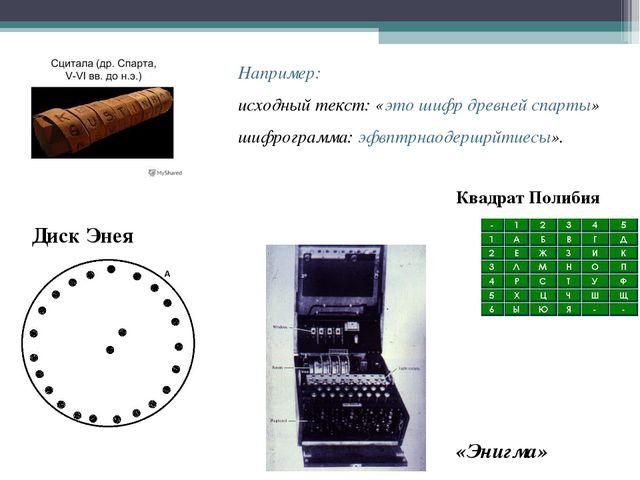 Например: исходный текст: «это шифр древней спарты» шифрограмма: эфвптрнаодер...