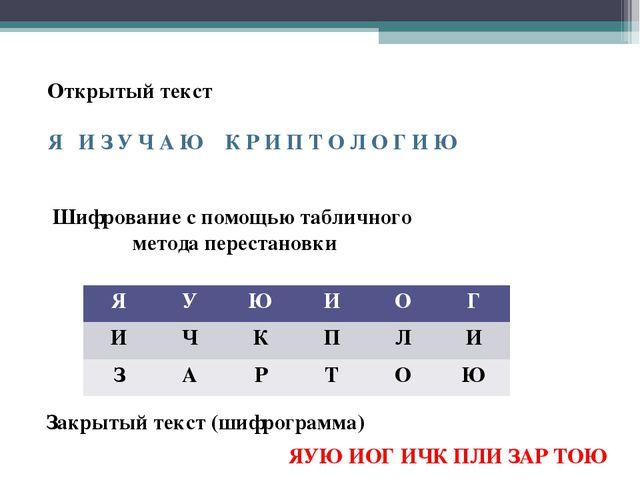 Открытый текст Я И З У Ч А Ю К Р И П Т О Л О Г И Ю Шифрование с помощью табли...