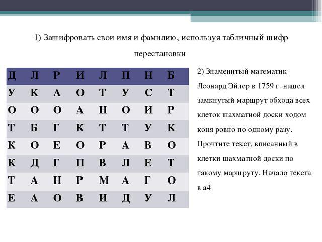 1) Зашифровать свои имя и фамилию, используя табличный шифр перестановки 2) З...