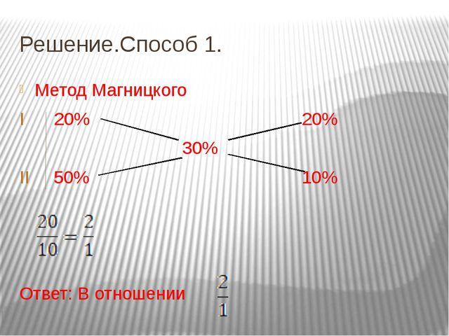 Решение.Способ 1. Метод Магницкого I 20% 20% 30% II 50% 10% Ответ: В отношении