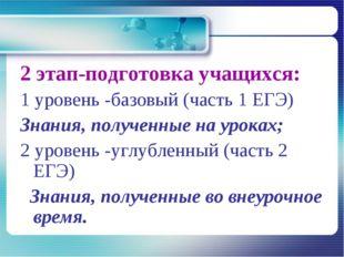 2 этап-подготовка учащихся: 1 уровень -базовый (часть 1 ЕГЭ) Знания, полученн