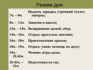 Режим дня 7ч. – 8ч.Подъем, зарядка, утренний туалет, завтрак; 8ч. - 13ч.Зан