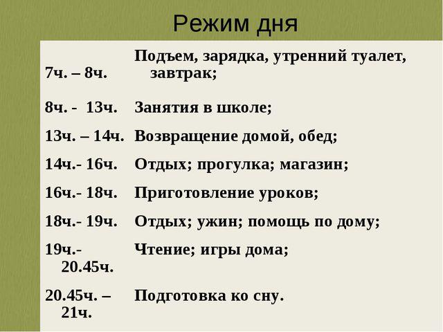 Режим дня 7ч. – 8ч.Подъем, зарядка, утренний туалет, завтрак; 8ч. - 13ч.Зан...