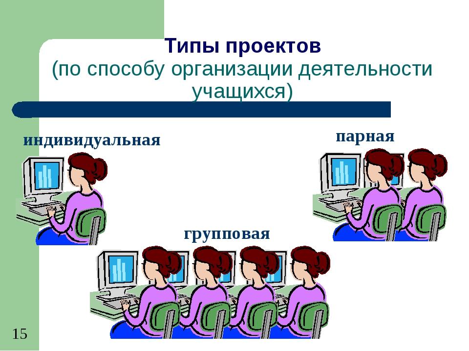 Типы проектов (по способу организации деятельности учащихся) индивидуальная п...