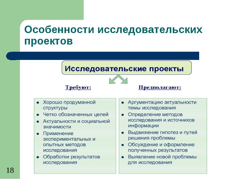 Особенности исследовательских проектов