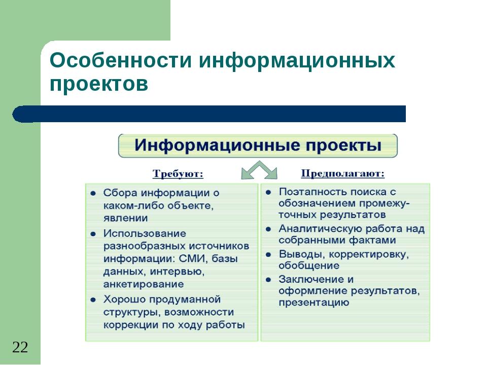 Особенности информационных проектов