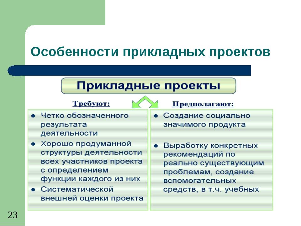 Особенности прикладных проектов