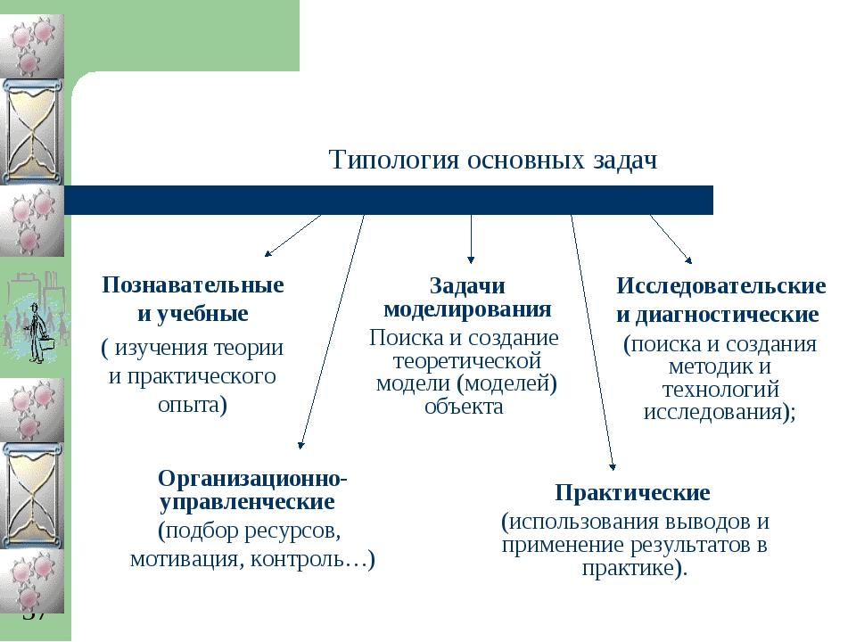 Типология основных задач Познавательные и учебные ( изучения теории и практич...