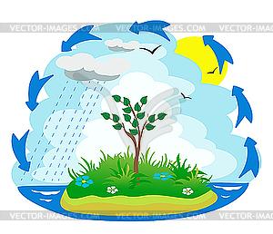 http://images.vector-images.com/clp/180378/clp178733.jpg