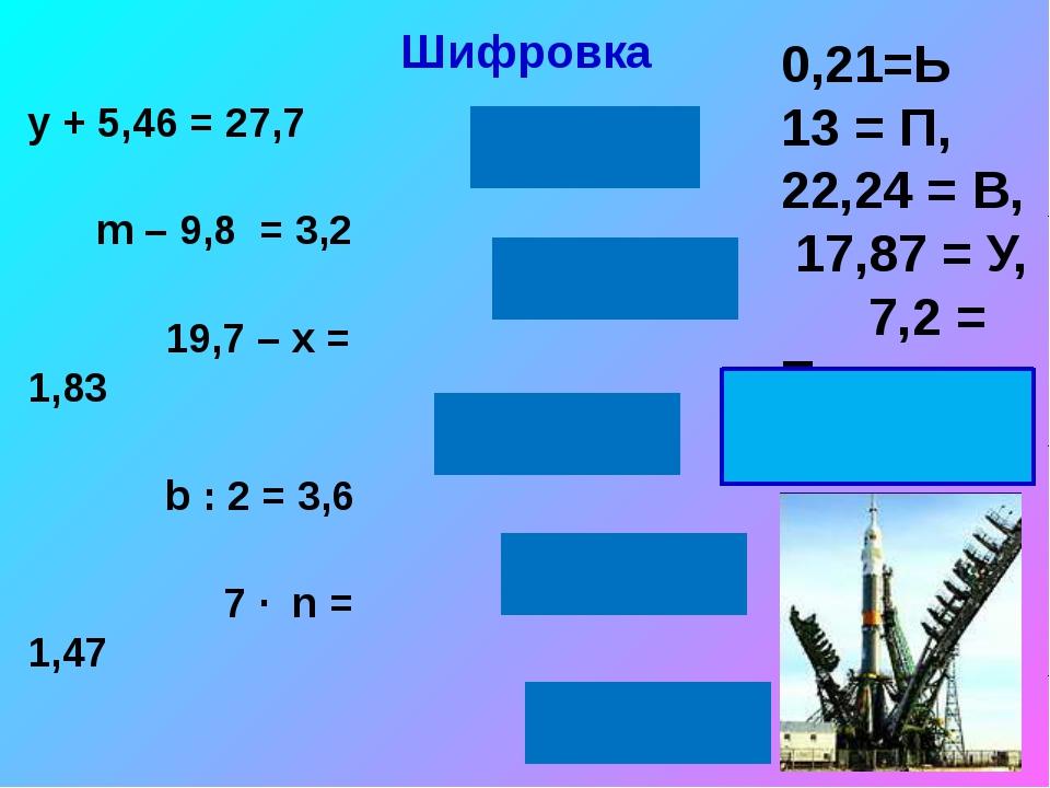 Шифровка у + 5,46 = 27,7 m – 9,8 = 3,2 19,7 – х = 1,83 b : 2 = 3,6 7 ∙ n = 1,...