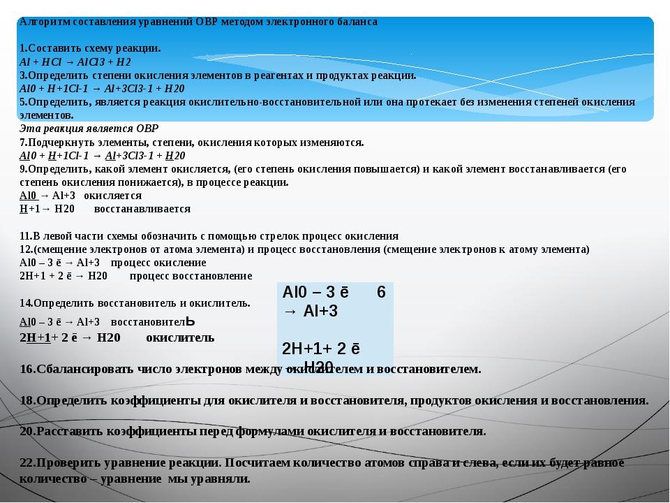 Алгоритм составления уравнений ОВР методом электронного баланса  Составить с...
