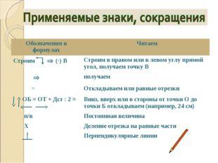 Обозначения в формулах Читаем Строим  (·) ВСтроим в правом или в левом угл