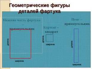 Геометрические фигуры деталей фартука Нижняя часть фартука – прямоугольник д