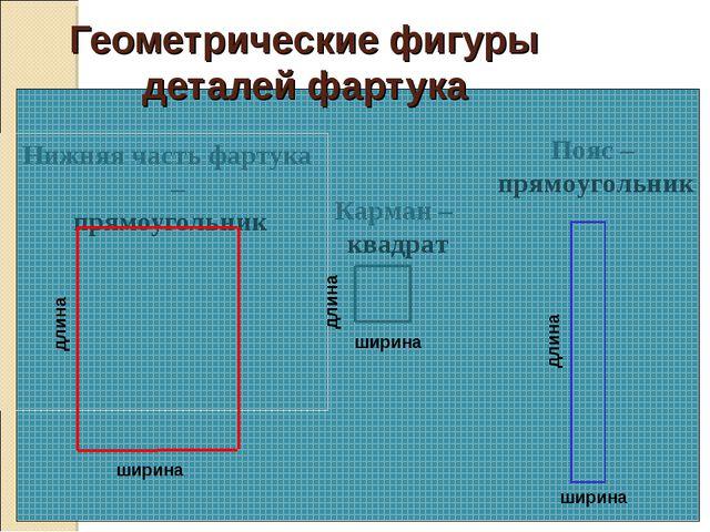 Геометрические фигуры деталей фартука Нижняя часть фартука – прямоугольник д...