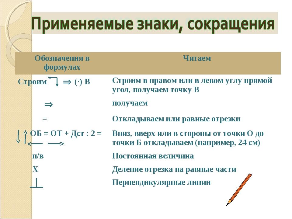 Обозначения в формулах Читаем Строим  (·) ВСтроим в правом или в левом угл...