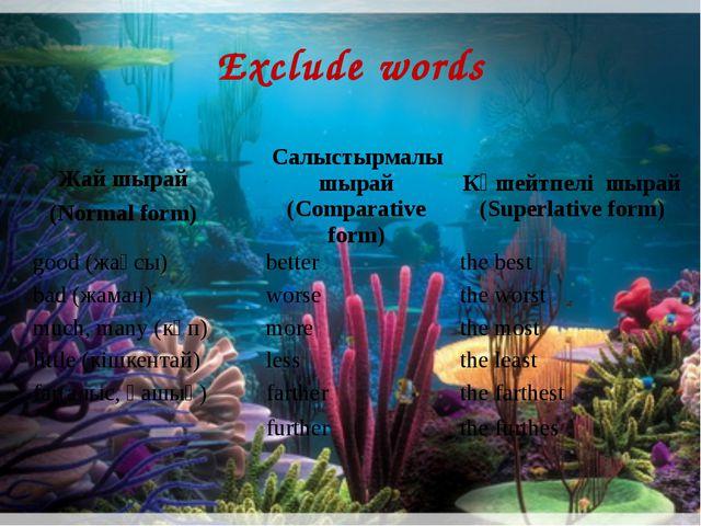 Еxclude words Жайшырай (Normalform) Салыстырмалышырай(Comparativeform) Күшейт...