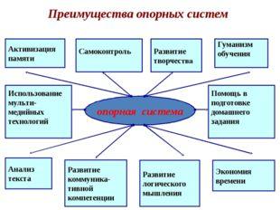 Преимущества опорных систем Активизация памяти Развитие логического мышления