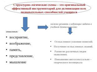 Структурно-логические схемы – это оригинальный эффективный инструментарий дл
