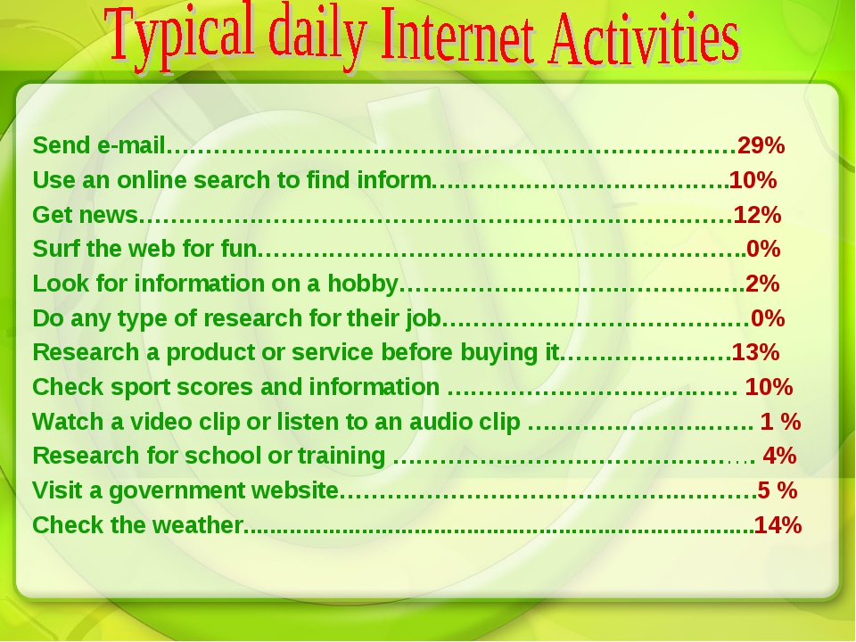 Send e-mail………………………………………………………………29% Use an online search to find inform……...