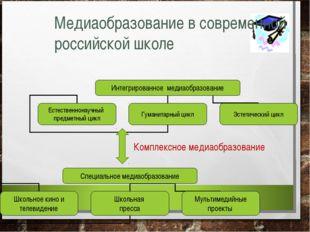 Медиаобразование в современной российской школе Комплексное медиаобразование