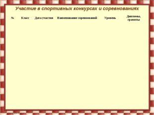 Участие в спортивных конкурсах и соревнованиях №КлассДата участияНаименов