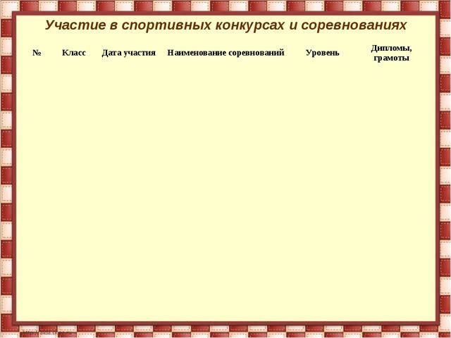 Участие в спортивных конкурсах и соревнованиях №КлассДата участияНаименов...