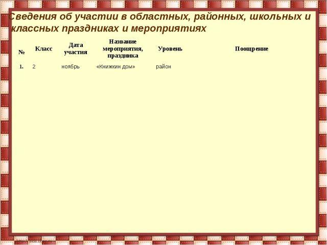 Сведения об участии в областных, районных, школьных и классных праздниках и м...
