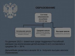 ОБРАЗОВАНИЕ По данным 1913 г. грамотные среди подданных Российской империи (з
