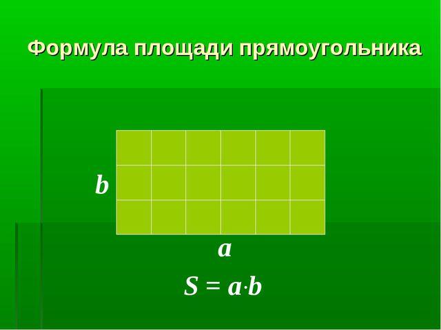 Формула площади прямоугольника a b