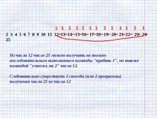 2 3 4 5 6 7 8 9 10 11 12 13 14 15 16 17 18 19 20 21 22 23 24 25 1 1 1 1 1 1 1
