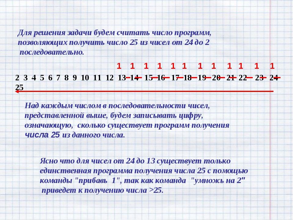 Для решения задачи будем считать число программ, позволяющих получить число...