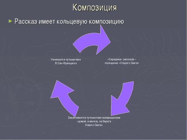 Композиция Рассказ имеет кольцевую композицию