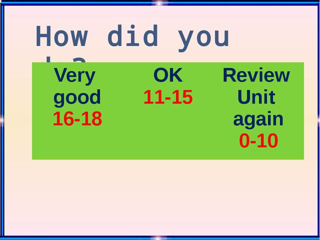 How did you do? Very good 16-18 OK 11-15 Review Unit again 0-10
