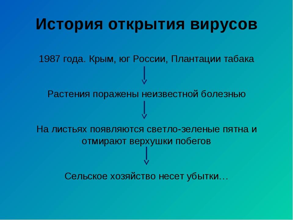 История открытия вирусов 1987 года. Крым, юг России, Плантации табака Растени...