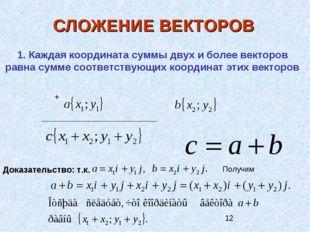 СЛОЖЕНИЕ ВЕКТОРОВ 1. Каждая координата суммы двух и более векторов равна сумм