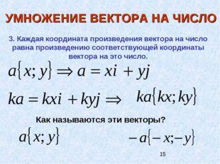 УМНОЖЕНИЕ ВЕКТОРА НА ЧИСЛО 3. Каждая координата произведения вектора на число