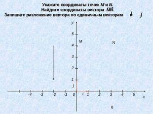 Укажите координаты точек М и N. Найдите координаты вектора MN. Запишите разло