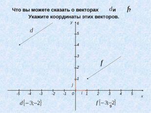 Что вы можете сказать о векторах и ? y x 1 2 3 4 5 -3 -2 -1 0 1 2 3 4 5 -4 -5