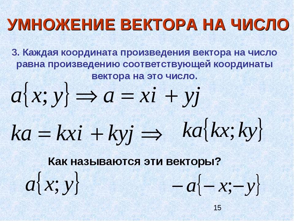 УМНОЖЕНИЕ ВЕКТОРА НА ЧИСЛО 3. Каждая координата произведения вектора на число...
