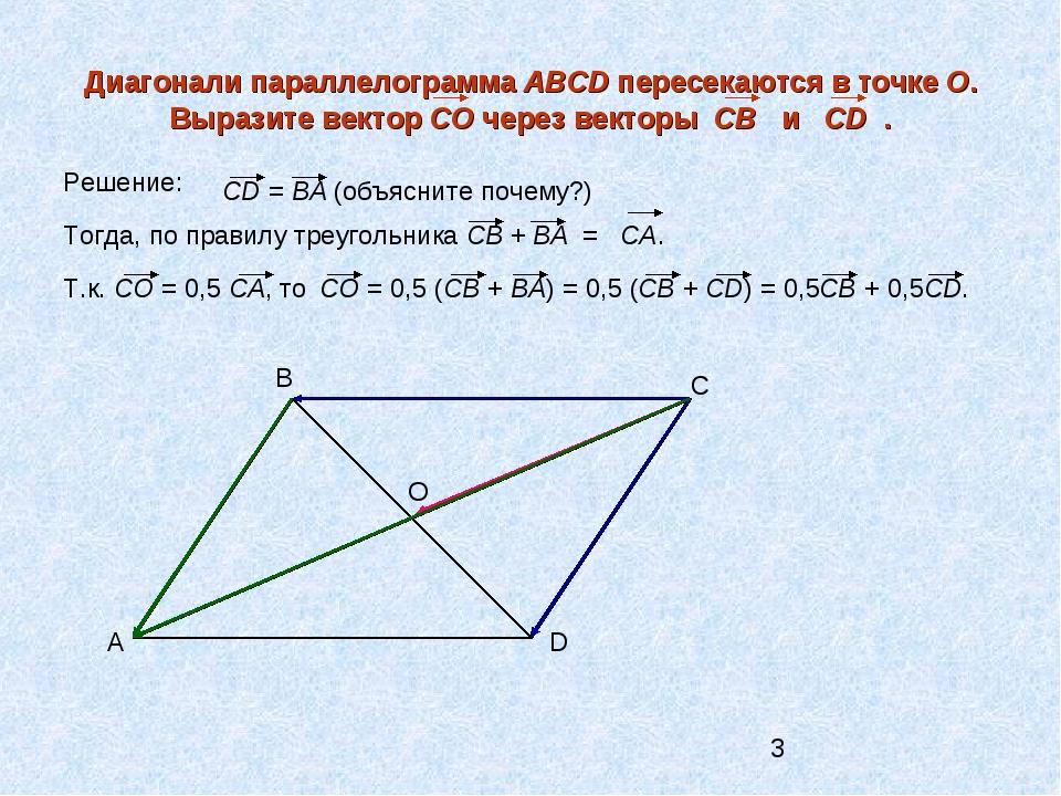 Диагонали параллелограмма ABCD пересекаются в точке О. Выразите вектор СО чер...