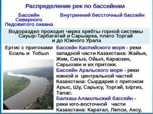 Исток Начало реки Устье Место впадения реки в другую реку, озеро или море Дел