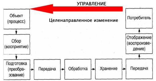 http://ikt.rtk-ros.ru/images/ris1.jpg