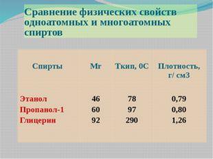 Сравнение физических свойств одноатомных и многоатомных спиртов Спирты Мr Tки