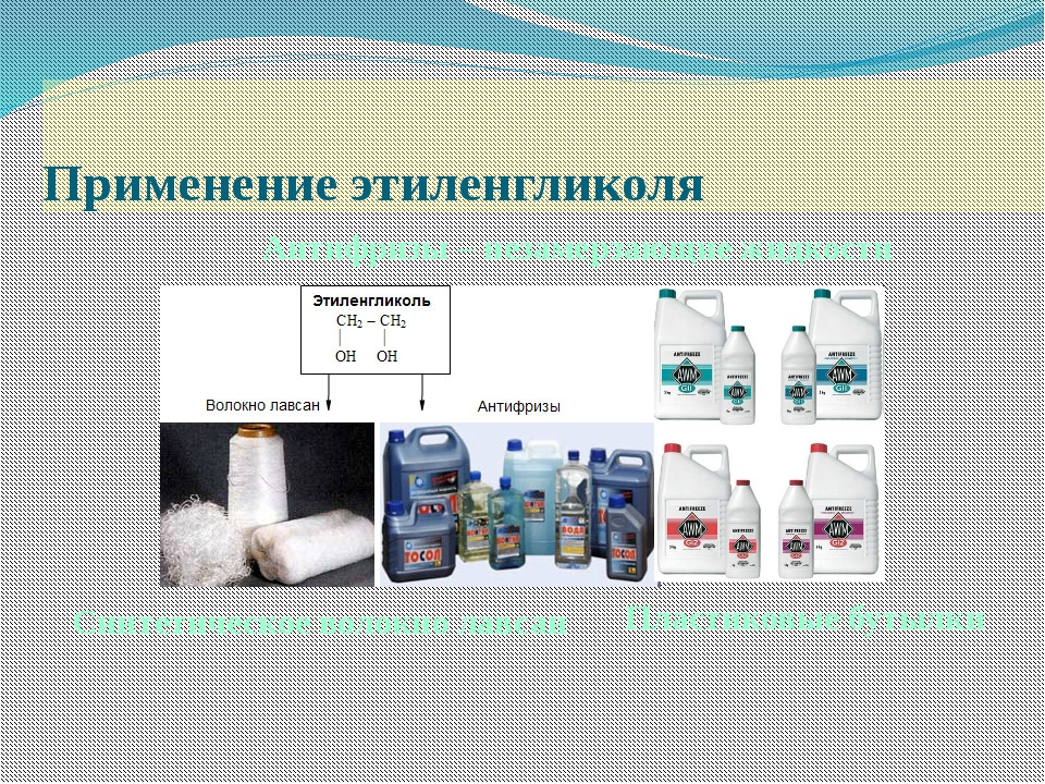 Применение этиленгликоля Антифризы – незамерзающие жидкости Пластиковые бутыл...